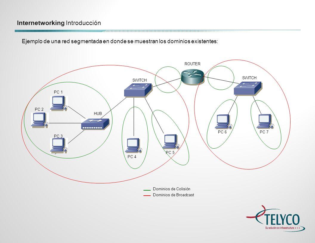 Internetworking Introducción Problemas por falta de Segmentación Las redes de datos como dijimos, pueden ser segmentadas en dominios de colisión y dominios de broadcast.