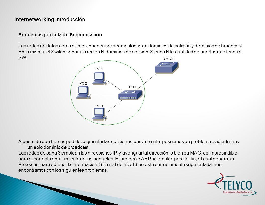 Internetworking Introducción Problemas por falta de Segmentación Tormentas de Broadcast: se producen por un excesivo tráfico generado por consultas ARP, pudiendo llegar a colapsar la red.
