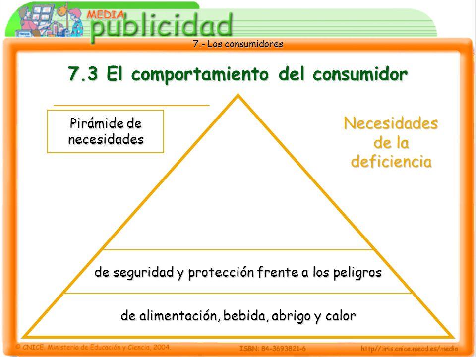 7.- Los consumidores 7.3 El comportamiento del consumidor de seguridad y protección frente a los peligros de alimentación, bebida, abrigo y calor Pirámide de necesidades Necesidades de la deficiencia