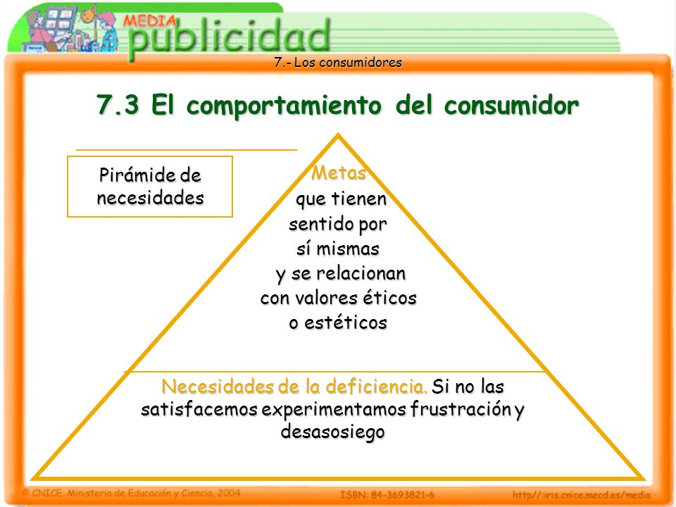 7.- Los consumidores 7.3 El comportamiento del consumidor Pirámide de necesidades Necesidades de la deficiencia.