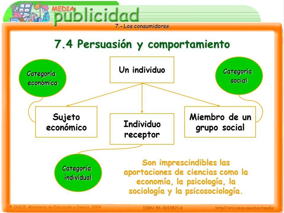 7.- Los consumidores 7.4 Persuasión y comportamiento Un individuo Sujeto económico Individuo receptor Miembro de un grupo social Son imprescindibles las aportaciones de ciencias como la economía, la psicología, la sociología y la psicosociología.
