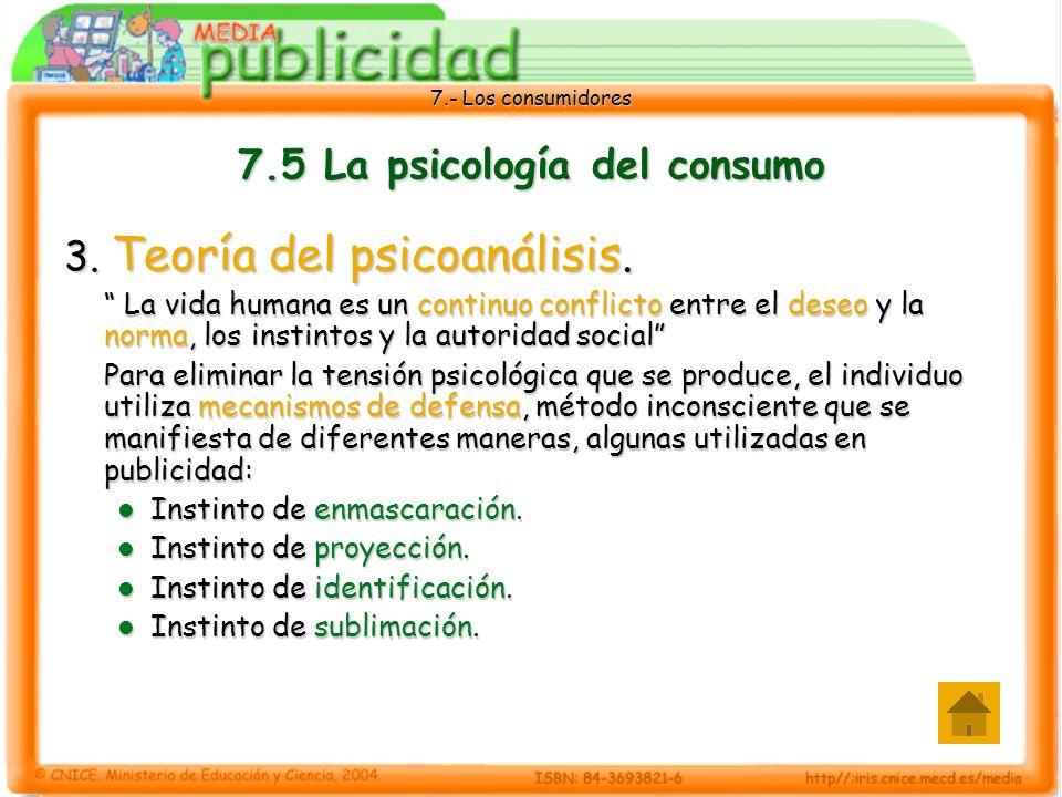 7.- Los consumidores 7.5 La psicología del consumo 3.