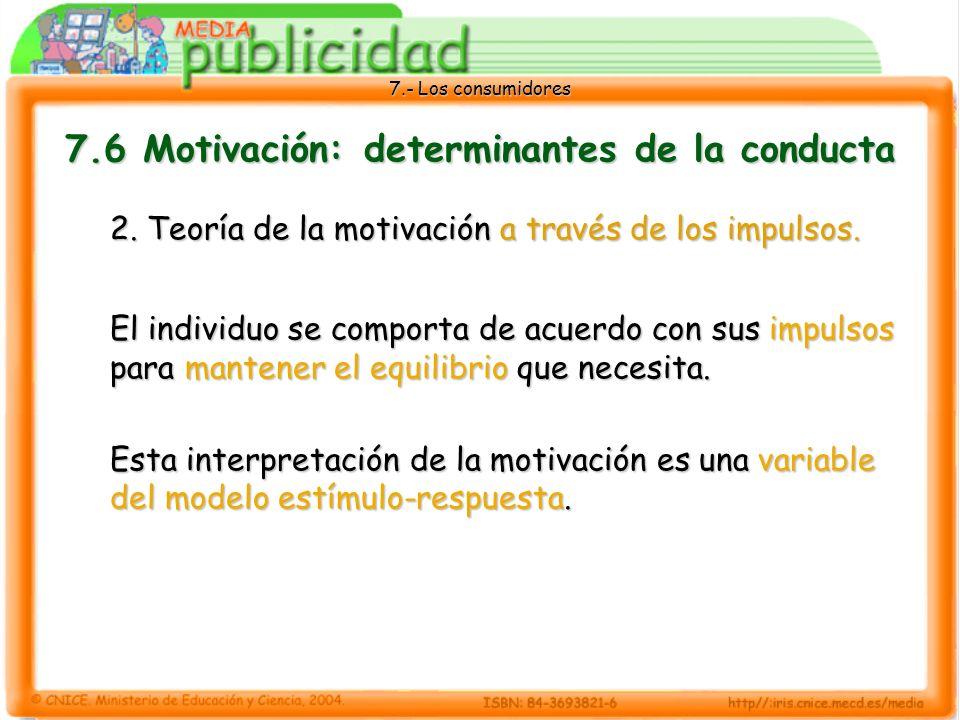 7.- Los consumidores 7.6 Motivación: determinantes de la conducta 2.