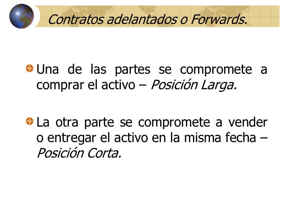 Contratos adelantados o Forwards. Una de las partes se compromete a comprar el activo – Posición Larga. La otra parte se compromete a vender o entrega