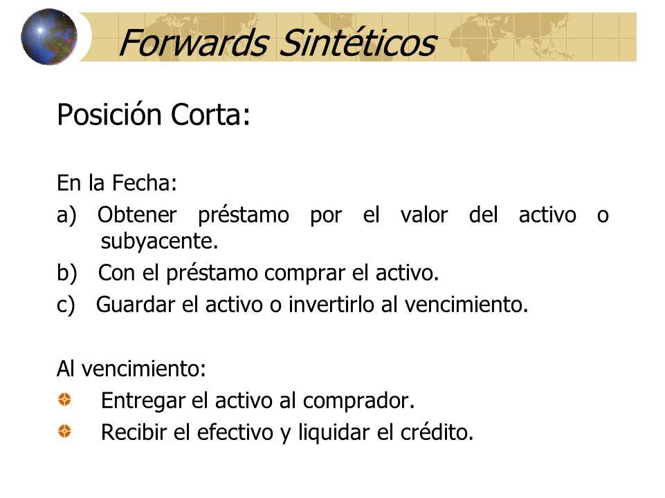 Forwards Sintéticos Posición Corta: En la Fecha: a) Obtener préstamo por el valor del activo o subyacente. b) Con el préstamo comprar el activo. c) Gu