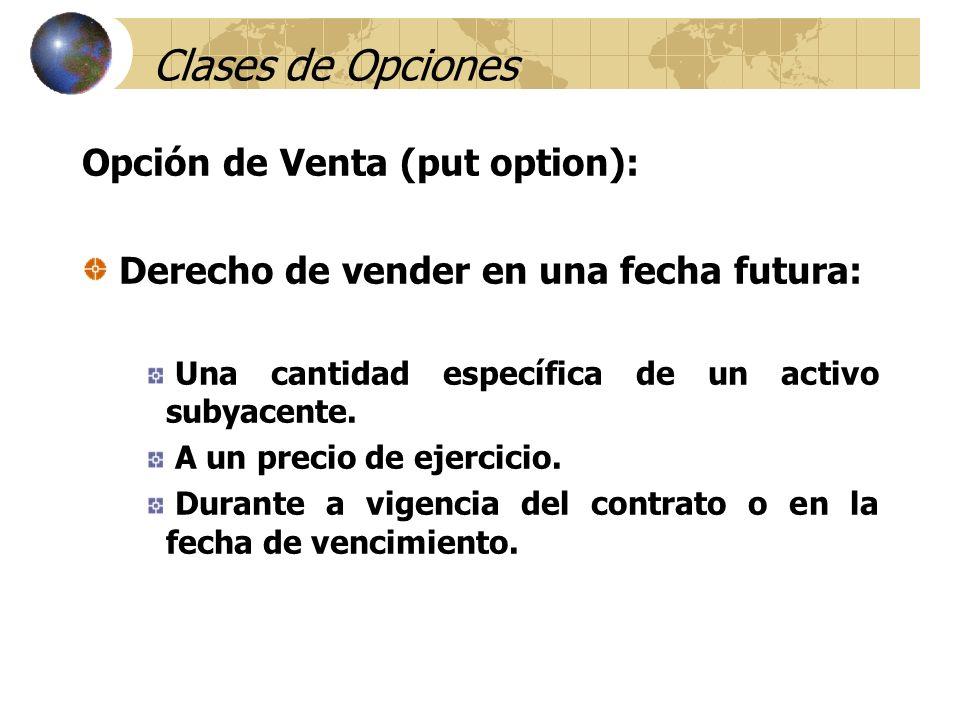 Clases de Opciones Opción de Venta (put option): Derecho de vender en una fecha futura: Una cantidad específica de un activo subyacente. A un precio d