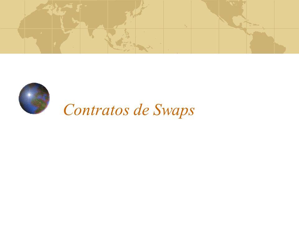 Contratos de Swaps
