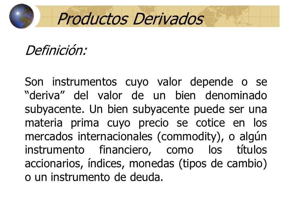 Productos Derivados Definición: Son instrumentos cuyo valor depende o se deriva del valor de un bien denominado subyacente. Un bien subyacente puede s