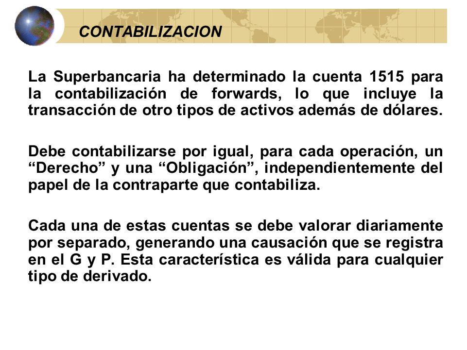 CONTABILIZACION La Superbancaria ha determinado la cuenta 1515 para la contabilización de forwards, lo que incluye la transacción de otro tipos de act