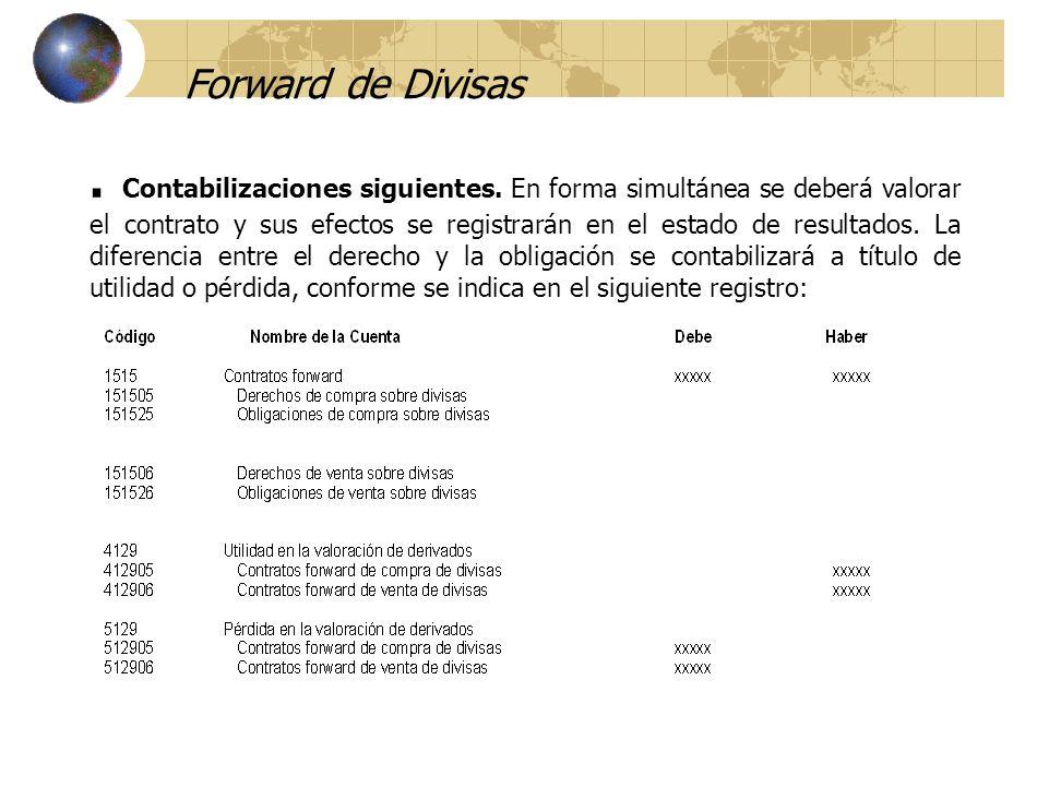 Forward de Divisas. Contabilizaciones siguientes. En forma simultánea se deberá valorar el contrato y sus efectos se registrarán en el estado de resul
