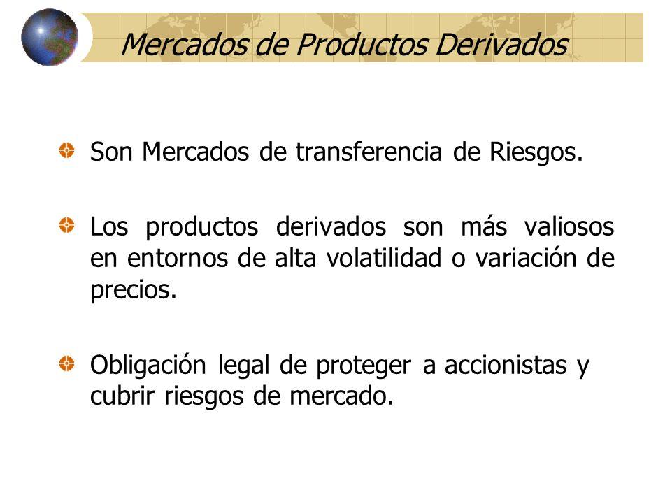 Mercados de Productos Derivados Son Mercados de transferencia de Riesgos. Los productos derivados son más valiosos en entornos de alta volatilidad o v