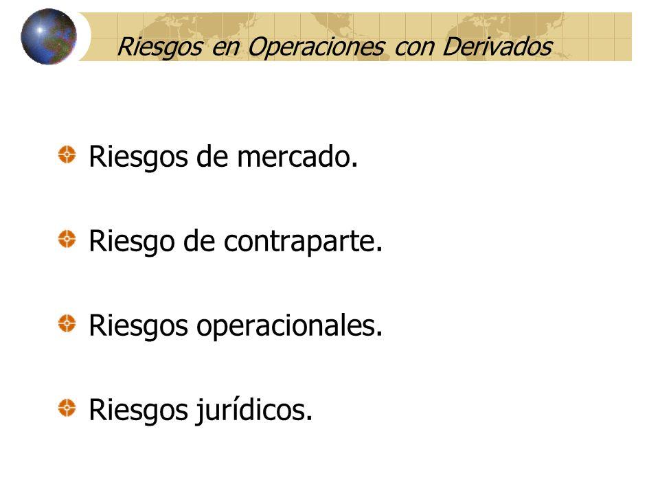 Normas especificas sobre Derivados D.R.1737/99. ART.