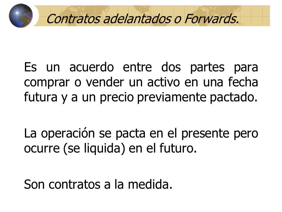 Contratos adelantados o Forwards.