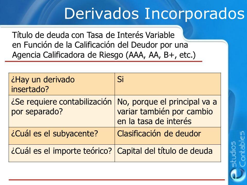Derivados Incorporados Título de deuda con Tasa de Interés Variable en Función de la Calificación del Deudor por una Agencia Calificadora de Riesgo (A
