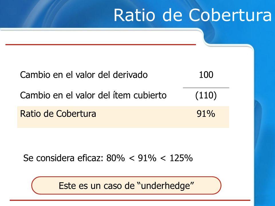 Ratio de Cobertura Cambio en el valor del derivado100 Cambio en el valor del ítem cubierto(110) Ratio de Cobertura91% Se considera eficaz: 80% < 91% <
