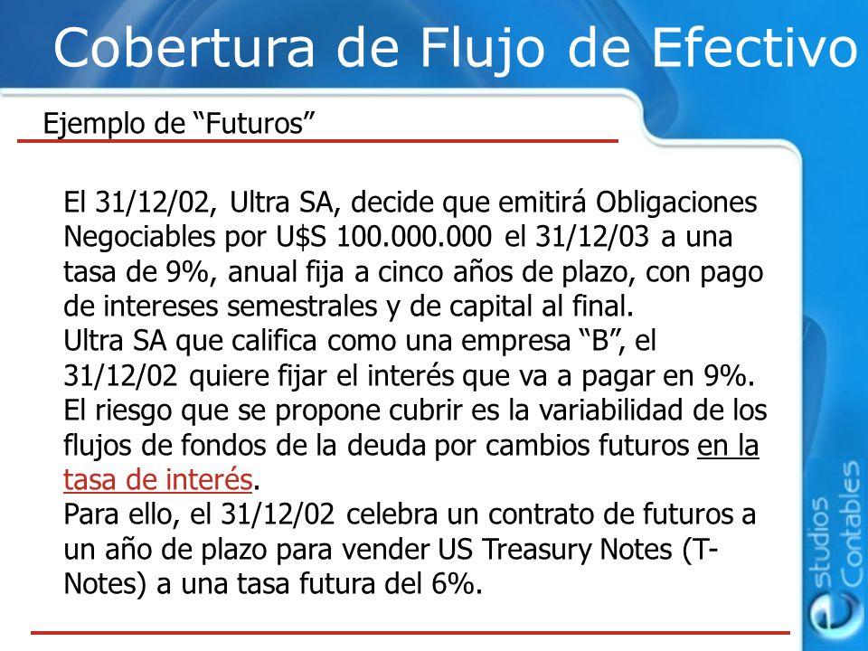 Cobertura de Flujo de Efectivo Ejemplo de Futuros El 31/12/02, Ultra SA, decide que emitirá Obligaciones Negociables por U$S 100.000.000 el 31/12/03 a