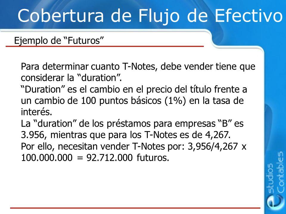 Cobertura de Flujo de Efectivo Ejemplo de Futuros Para determinar cuanto T-Notes, debe vender tiene que considerar la duration. Duration es el cambio