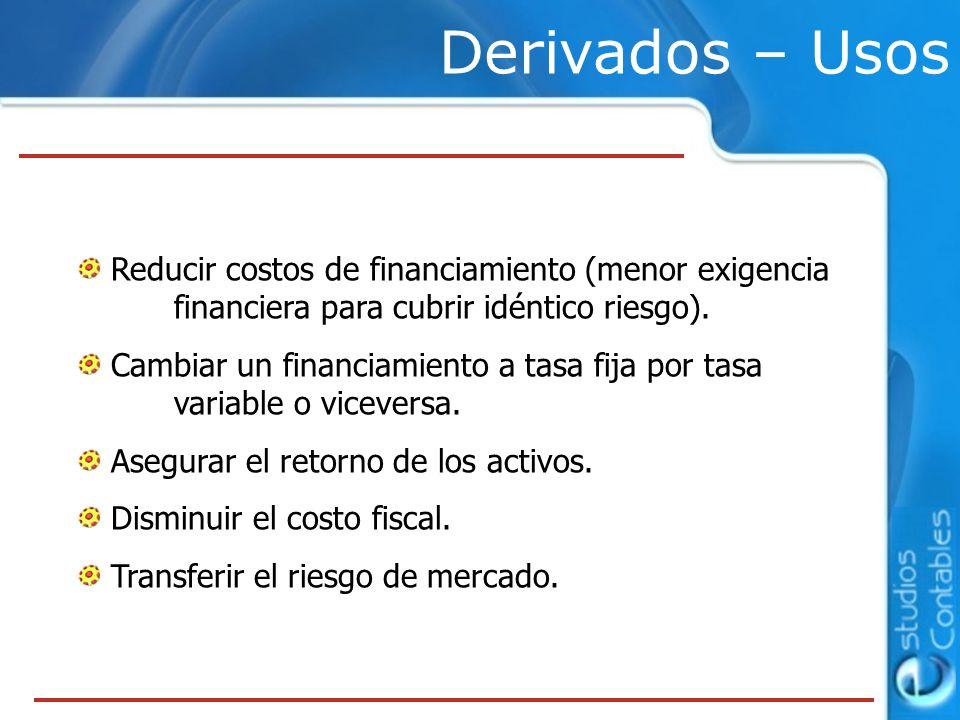 Derivados – Usos Reducir costos de financiamiento (menor exigencia financiera para cubrir idéntico riesgo). Cambiar un financiamiento a tasa fija por