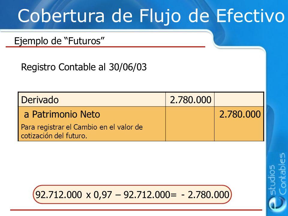 Cobertura de Flujo de Efectivo Ejemplo de Futuros Registro Contable al 30/06/03 Derivado2.780.000 a Patrimonio Neto2.780.000 Para registrar el Cambio