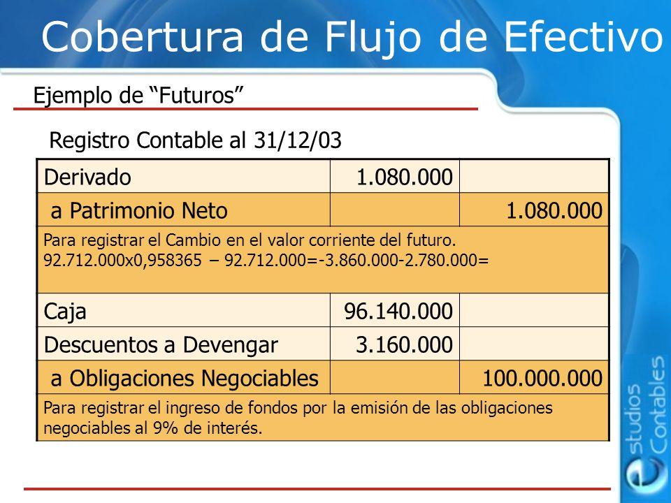 Cobertura de Flujo de Efectivo Ejemplo de Futuros Registro Contable al 31/12/03 Derivado1.080.000 a Patrimonio Neto1.080.000 Para registrar el Cambio