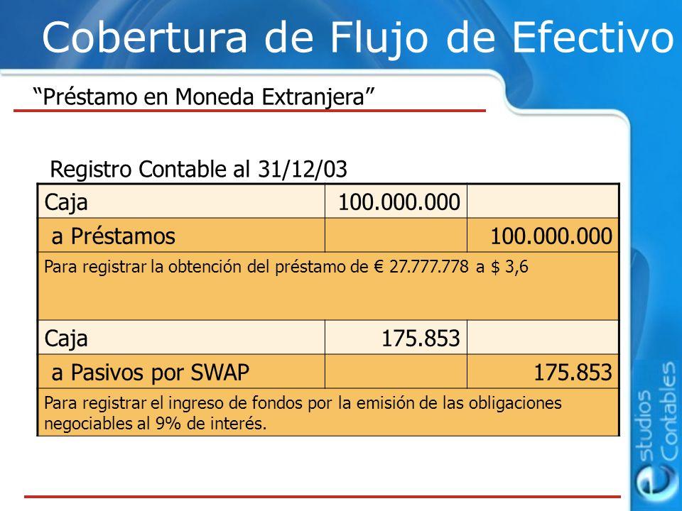 Cobertura de Flujo de Efectivo Préstamo en Moneda Extranjera Caja100.000.000 a Préstamos100.000.000 Para registrar la obtención del préstamo de 27.777
