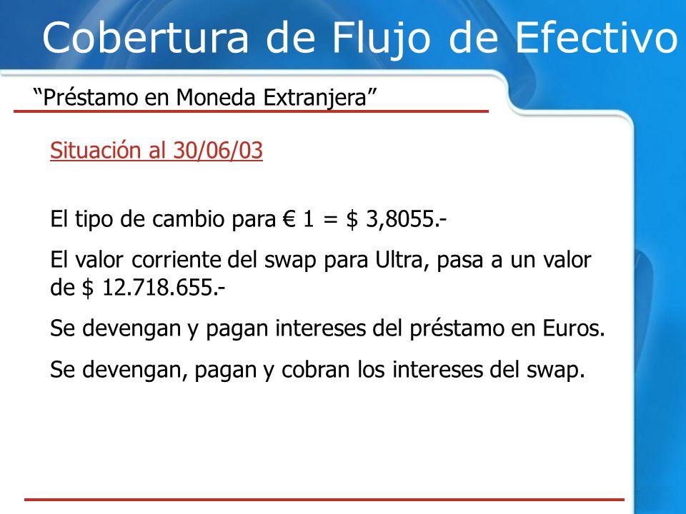 Cobertura de Flujo de Efectivo Préstamo en Moneda Extranjera Situación al 30/06/03 El tipo de cambio para 1 = $ 3,8055.- El valor corriente del swap p