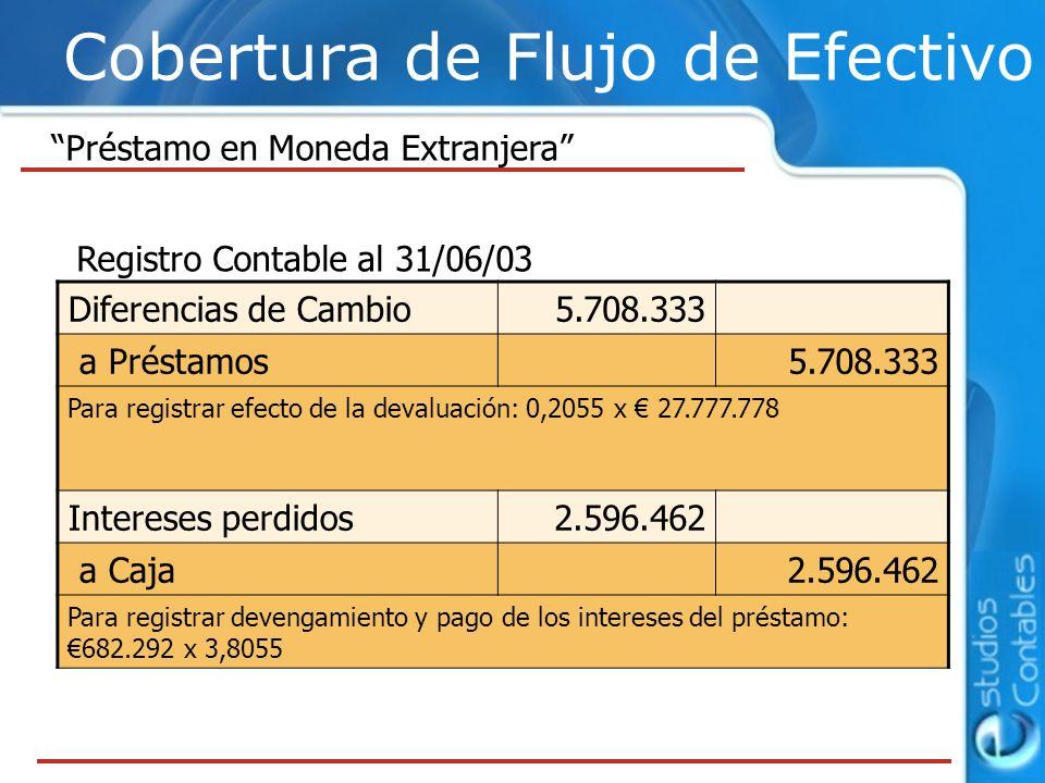 Cobertura de Flujo de Efectivo Préstamo en Moneda Extranjera Diferencias de Cambio5.708.333 a Préstamos5.708.333 Para registrar efecto de la devaluaci