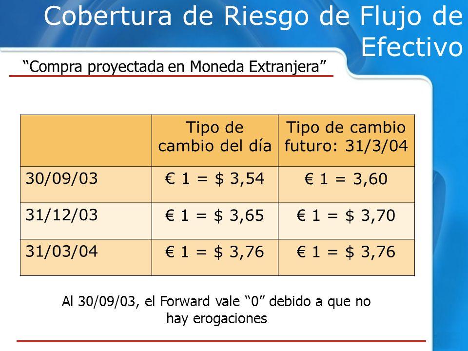 Cobertura de Riesgo de Flujo de Efectivo Compra proyectada en Moneda Extranjera Tipo de cambio del día Tipo de cambio futuro: 31/3/04 30/09/03 1 = $ 3