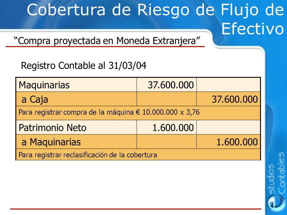 Cobertura de Riesgo de Flujo de Efectivo Compra proyectada en Moneda Extranjera Registro Contable al 31/03/04 Maquinarias37.600.000 a Caja37.600.000 P