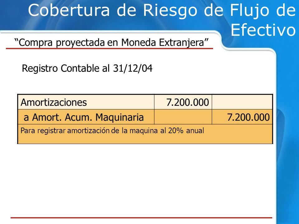 Cobertura de Riesgo de Flujo de Efectivo Compra proyectada en Moneda Extranjera Amortizaciones7.200.000 a Amort. Acum. Maquinaria7.200.000 Para regist