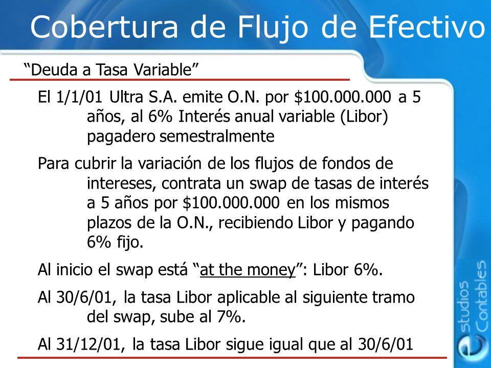 Cobertura de Flujo de Efectivo El 1/1/01 Ultra S.A. emite O.N. por $100.000.000 a 5 años, al 6% Interés anual variable (Libor) pagadero semestralmente