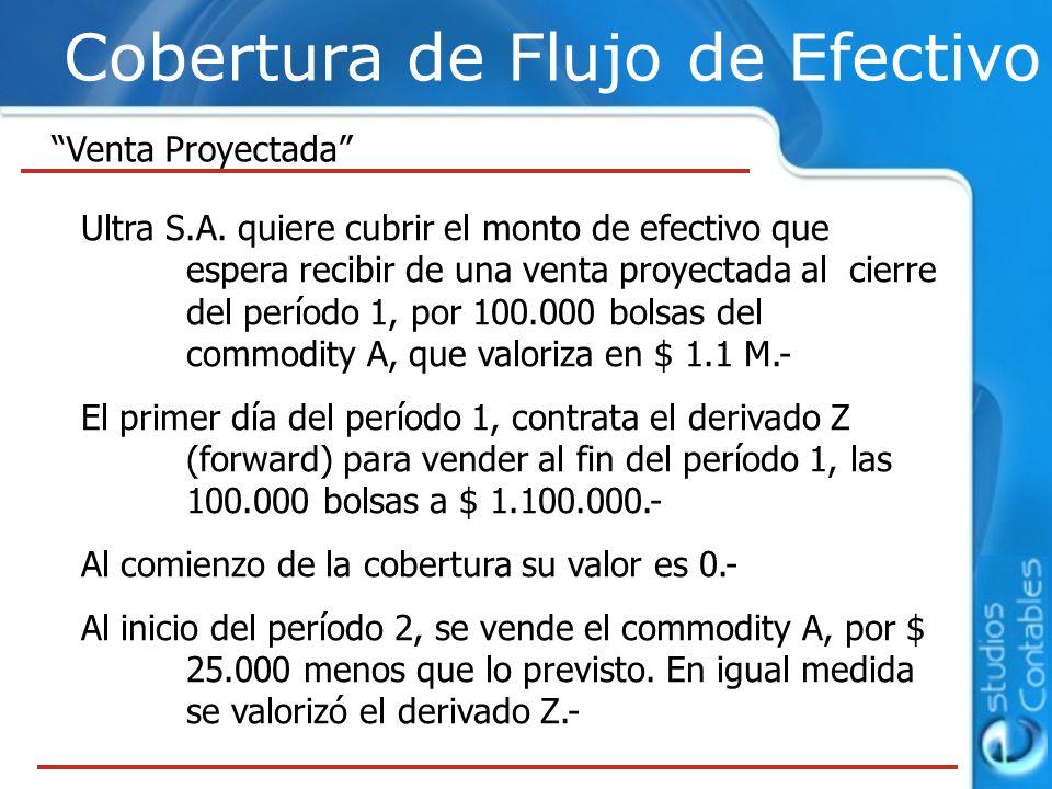Cobertura de Flujo de Efectivo Ultra S.A. quiere cubrir el monto de efectivo que espera recibir de una venta proyectada al cierre del período 1, por 1
