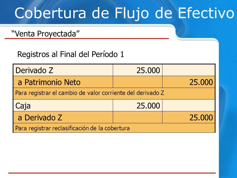 Cobertura de Flujo de Efectivo Venta Proyectada Registros al Final del Período 1 Derivado Z25.000 a Patrimonio Neto25.000 Para registrar el cambio de