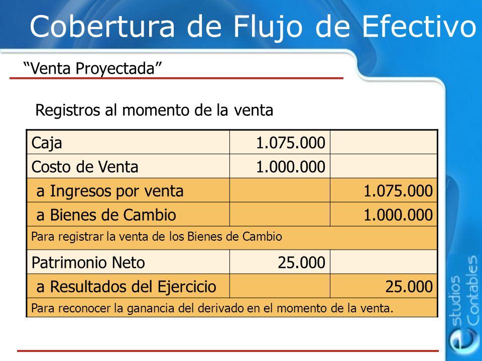 Cobertura de Flujo de Efectivo Venta Proyectada Registros al momento de la venta Caja1.075.000 Costo de Venta1.000.000 a Ingresos por venta1.075.000 a