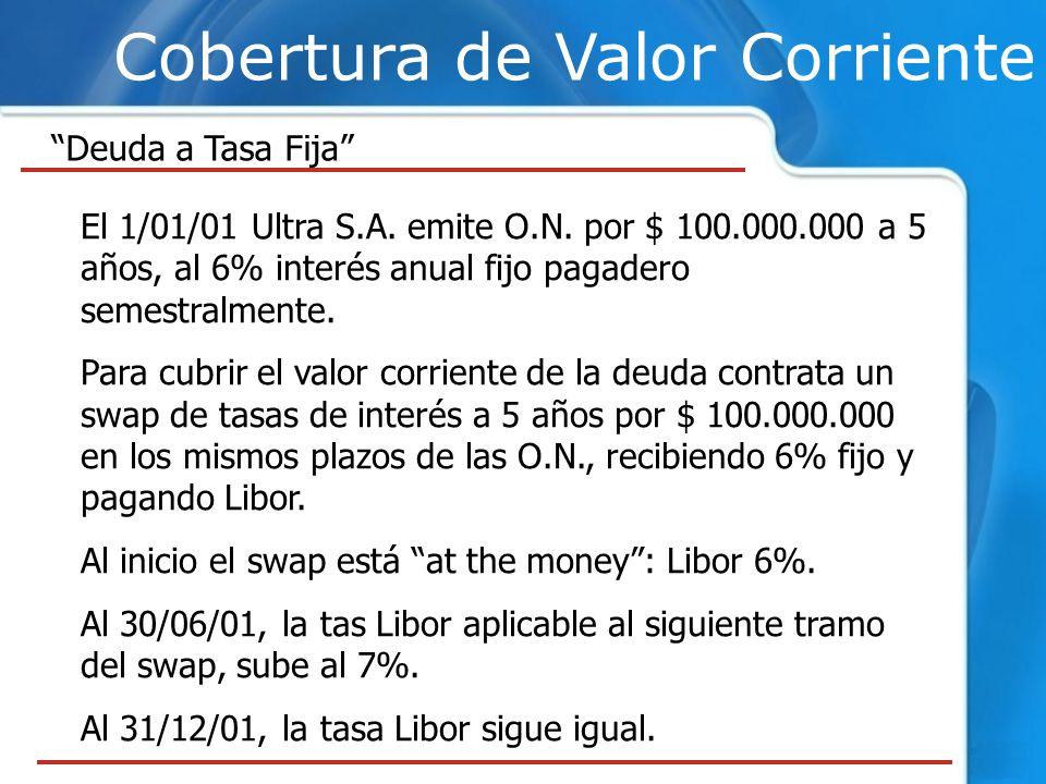 Cobertura de Valor Corriente El 1/01/01 Ultra S.A. emite O.N. por $ 100.000.000 a 5 años, al 6% interés anual fijo pagadero semestralmente. Para cubri