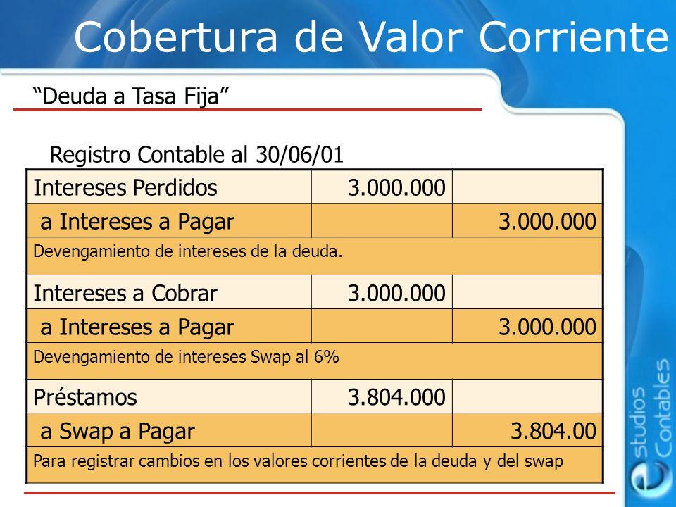 Cobertura de Valor Corriente Deuda a Tasa Fija Intereses Perdidos3.000.000 a Intereses a Pagar3.000.000 Devengamiento de intereses de la deuda. Intere