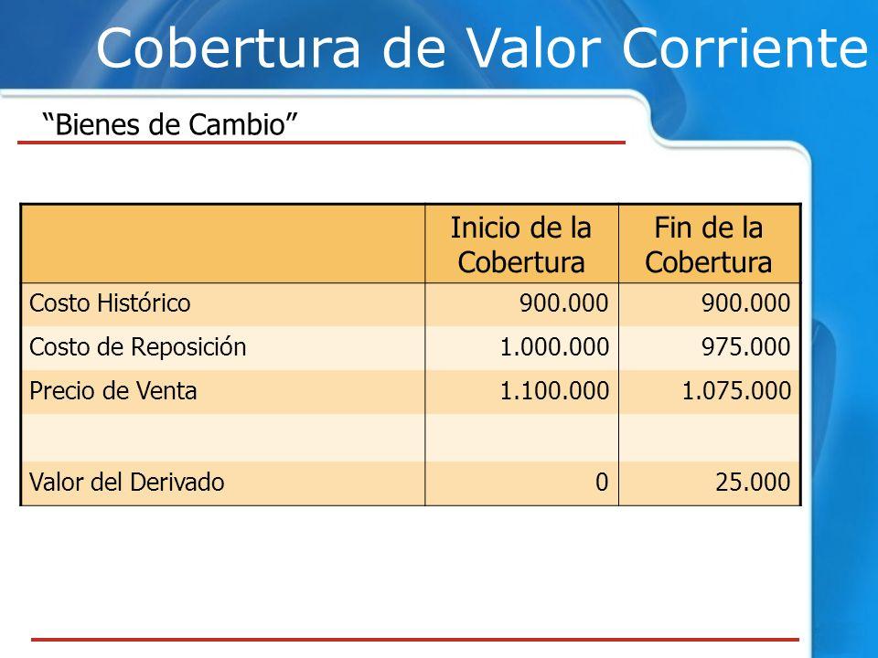 Cobertura de Valor Corriente Inicio de la Cobertura Fin de la Cobertura Costo Histórico900.000 Costo de Reposición1.000.000975.000 Precio de Venta1.10