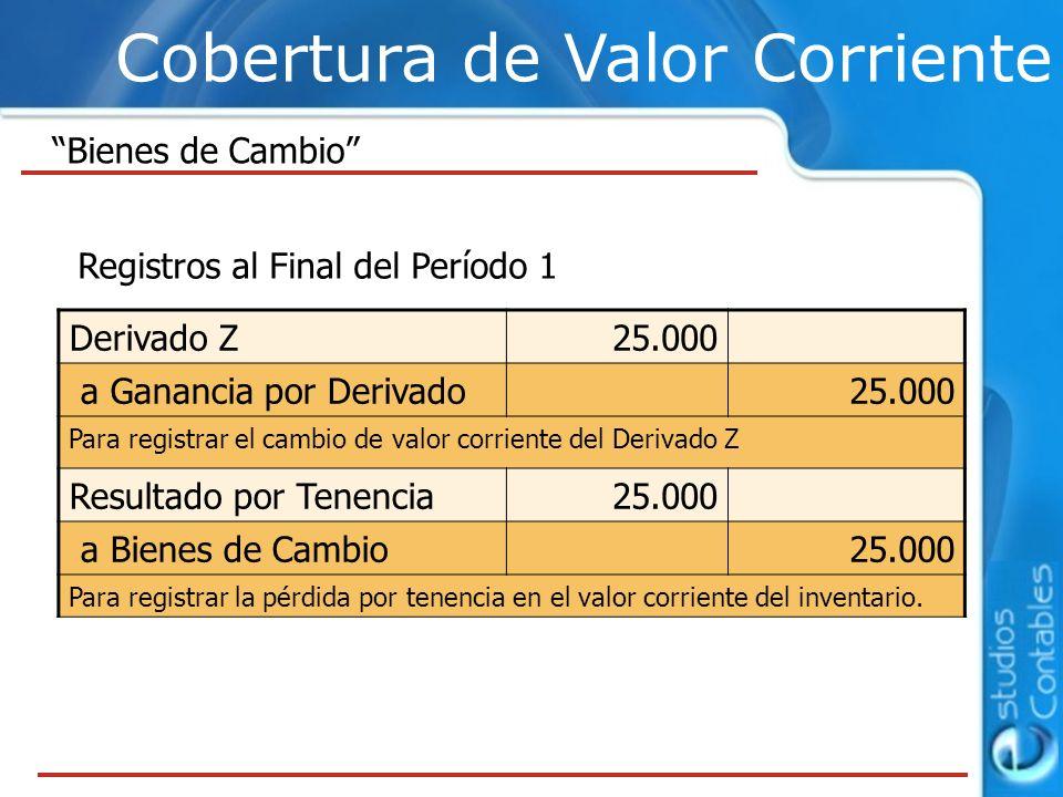 Cobertura de Valor Corriente Bienes de Cambio Registros al Final del Período 1 Derivado Z25.000 a Ganancia por Derivado25.000 Para registrar el cambio
