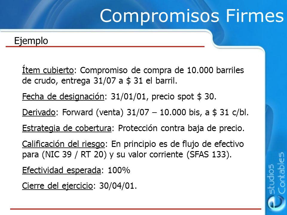 Compromisos Firmes Ítem cubierto: Compromiso de compra de 10.000 barriles de crudo, entrega 31/07 a $ 31 el barril. Fecha de designación: 31/01/01, pr