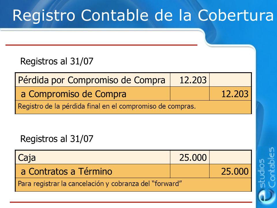 Registro Contable de la Cobertura Registros al 31/07 Caja25.000 a Contratos a Término25.000 Para registrar la cancelación y cobranza del forward Regis