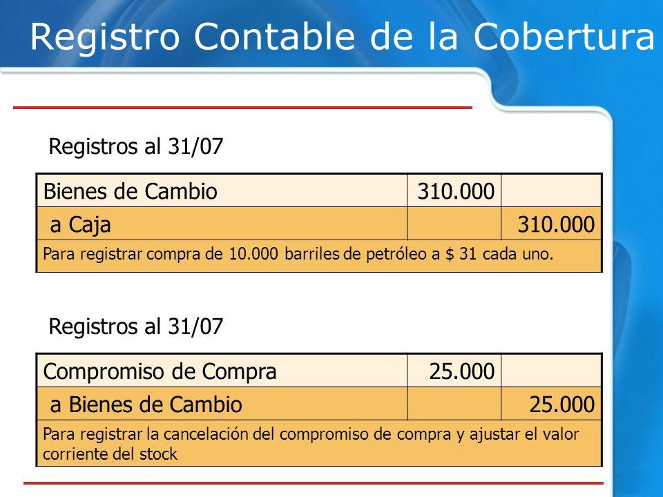 Registro Contable de la Cobertura Registros al 31/07 Compromiso de Compra25.000 a Bienes de Cambio25.000 Para registrar la cancelación del compromiso