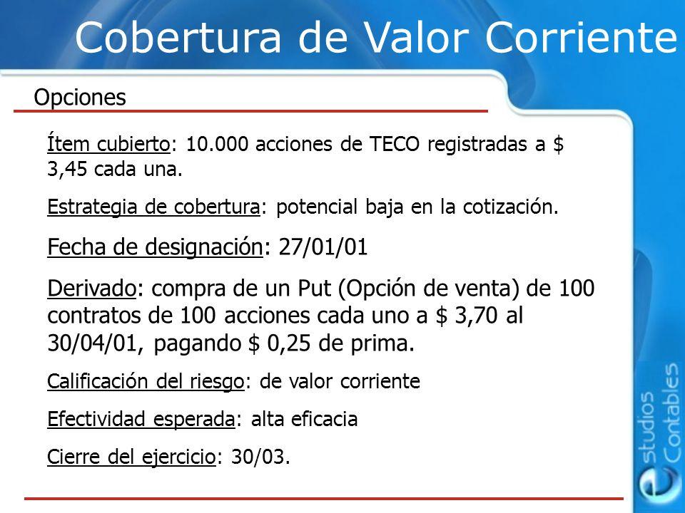 Cobertura de Valor Corriente Ítem cubierto: 10.000 acciones de TECO registradas a $ 3,45 cada una. Estrategia de cobertura: potencial baja en la cotiz