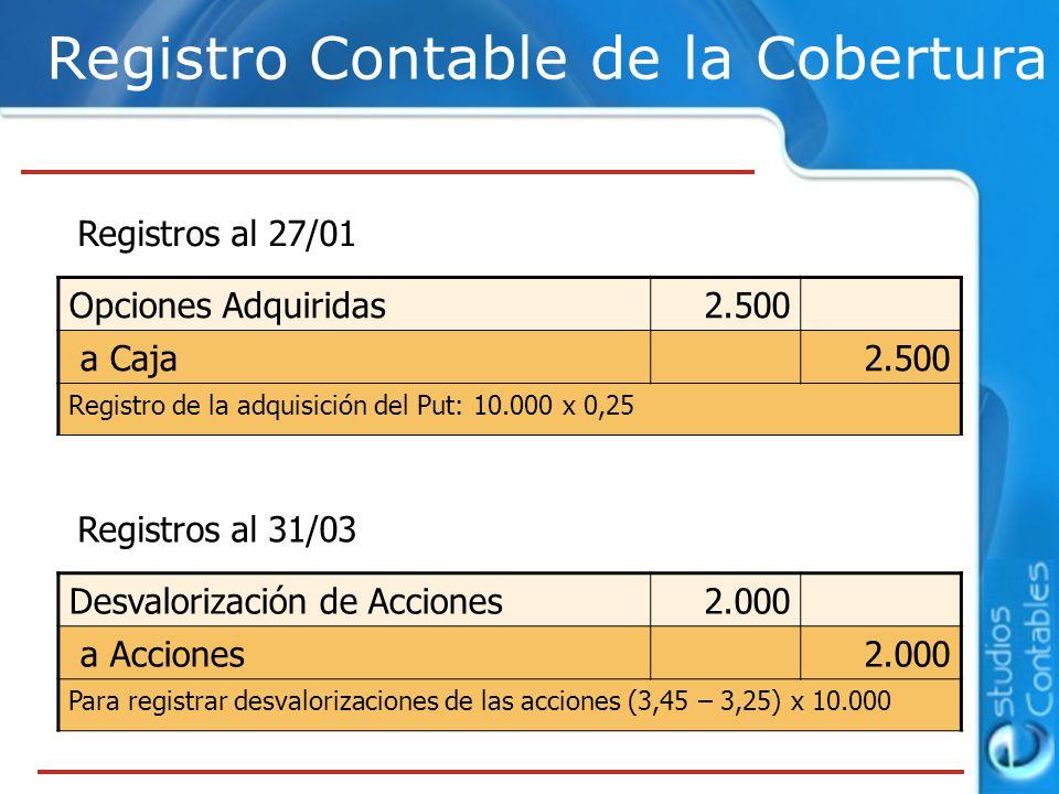 Registro Contable de la Cobertura Registros al 31/03 Desvalorización de Acciones2.000 a Acciones2.000 Para registrar desvalorizaciones de las acciones
