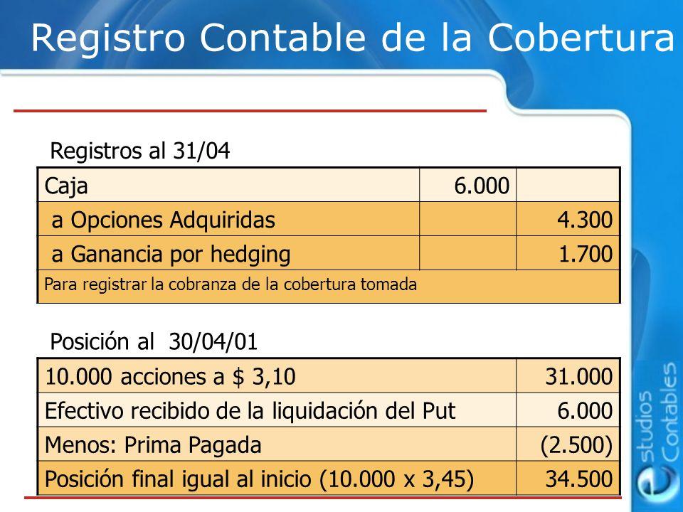 Registro Contable de la Cobertura Posición al 30/04/01 10.000 acciones a $ 3,1031.000 Efectivo recibido de la liquidación del Put6.000 Menos: Prima Pa