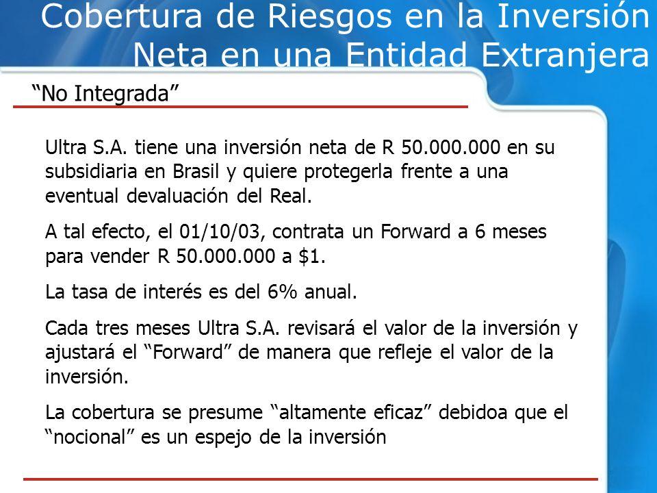 Cobertura de Riesgos en la Inversión Neta en una Entidad Extranjera Ultra S.A. tiene una inversión neta de R 50.000.000 en su subsidiaria en Brasil y