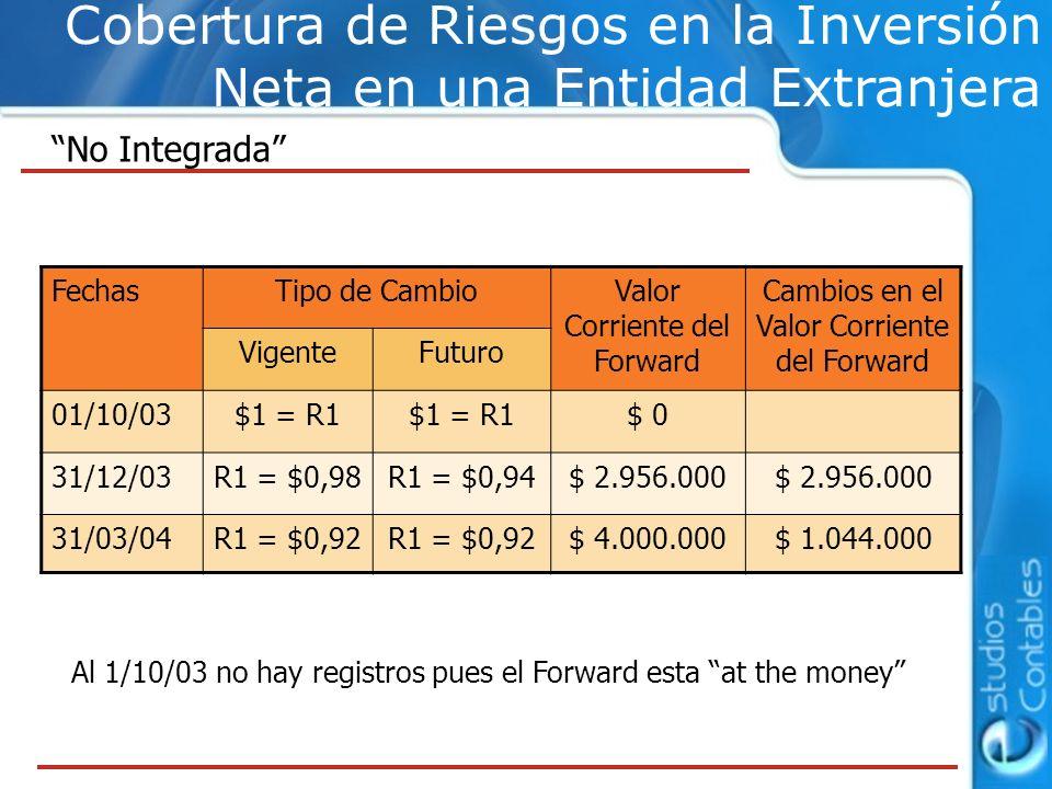 Cobertura de Riesgos en la Inversión Neta en una Entidad Extranjera No Integrada FechasTipo de CambioValor Corriente del Forward Cambios en el Valor C
