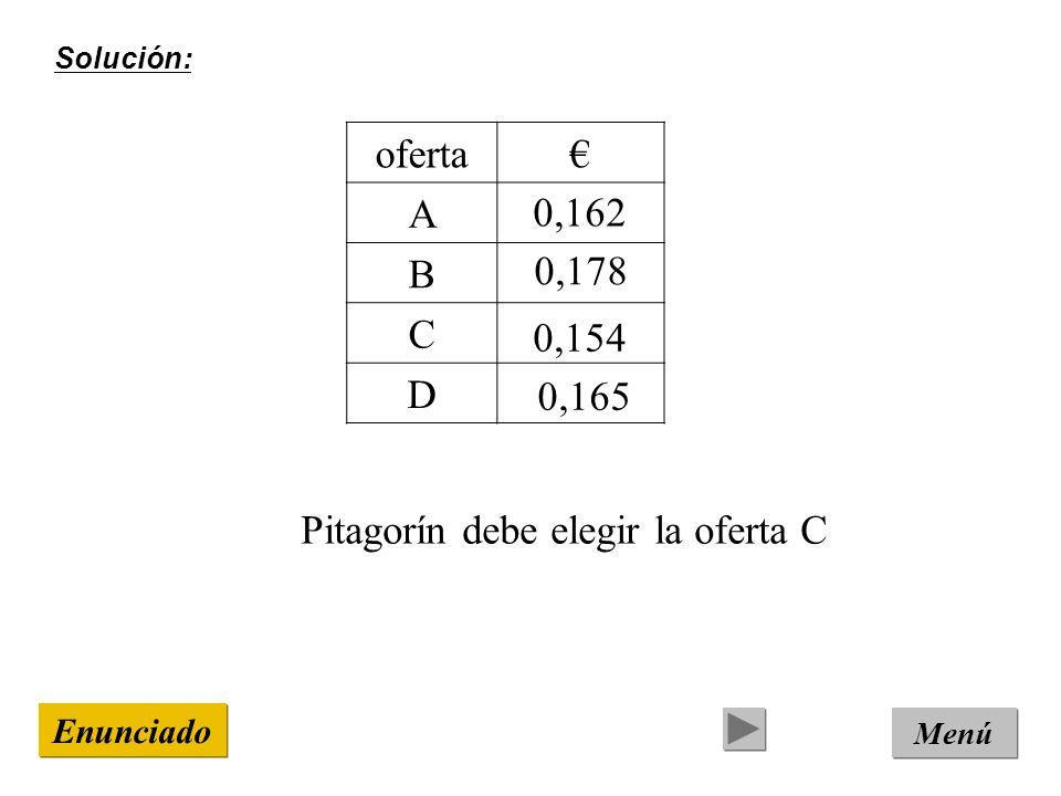 Solución: Menú Enunciado oferta A B C D Pitagorín debe elegir la oferta C 0,154 0,162 0,178 0,165
