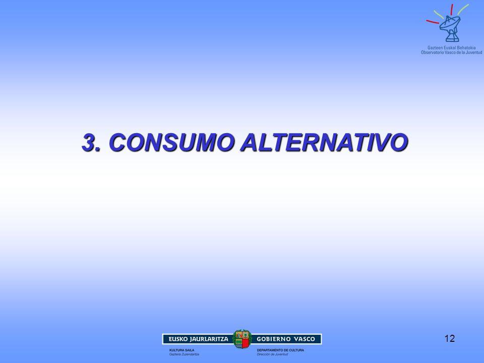 12 3. CONSUMO ALTERNATIVO