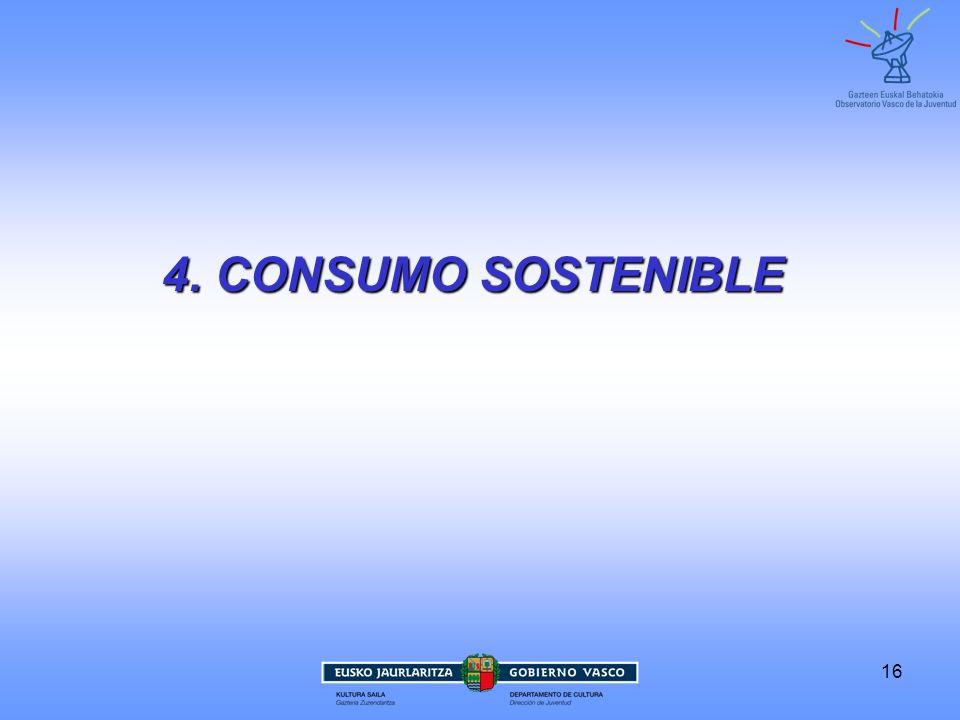 16 4. CONSUMO SOSTENIBLE