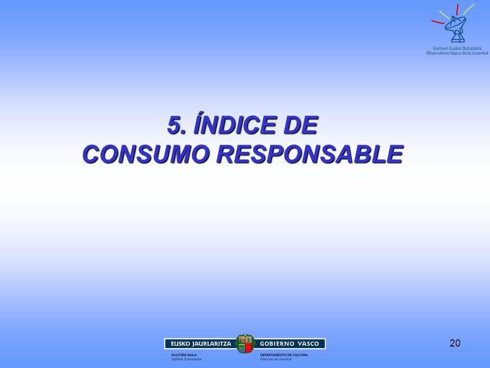 20 5. ÍNDICE DE CONSUMO RESPONSABLE